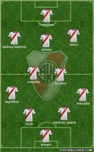 River Plate 4-2-4 football formation