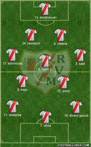 [J15] Rayo Vallecano C.F. - Cádiz C.F. - Domingo 10/11/2019 21:00 h. #RayoCádiz 1785074_Rayo_Vallecano_de_Madrid_SAD