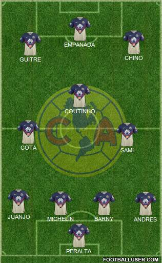 Club de Fútbol América 4-3-3 football formation
