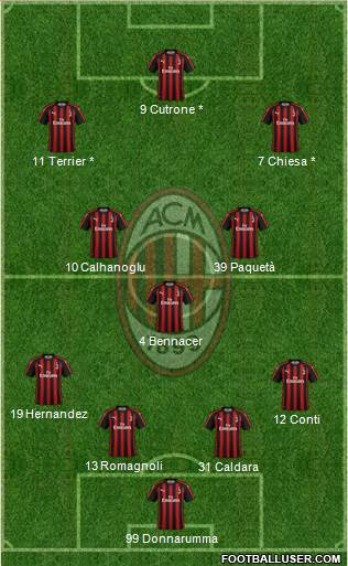 A.C. Milan football formation