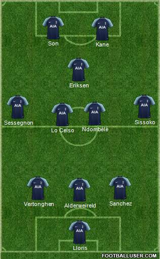 Tottenham Hotspur 3-4-1-2 football formation