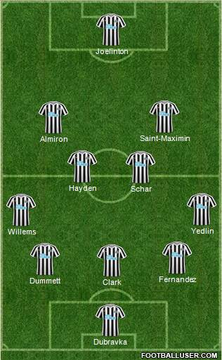 Newcastle United football formation