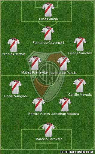 River Plate football formation