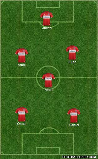 Chicago Fire 3-4-2-1 football formation