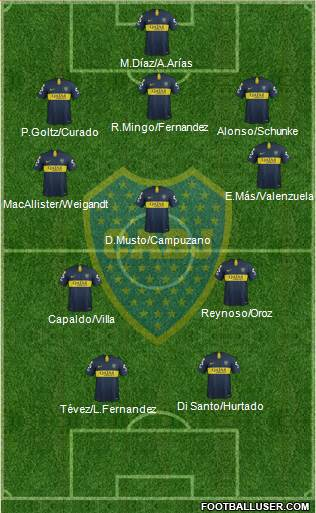 Boca Juniors 5-3-2 football formation