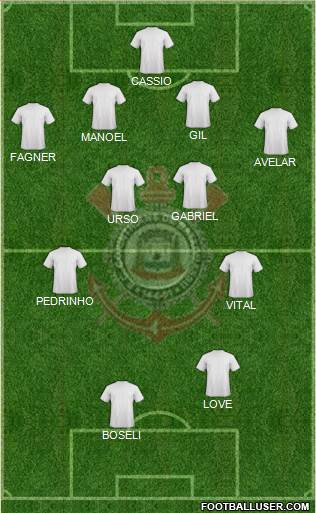 EC Corinthians 4-2-2-2 football formation