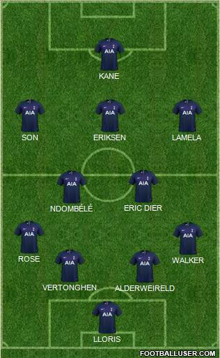 Tottenham Hotspur football formation