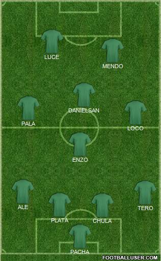 World Cup 2014 Team football formation