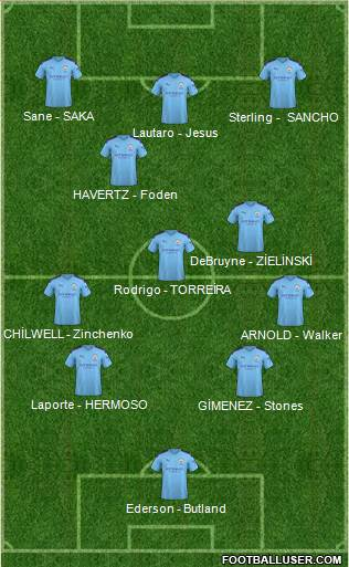 Manchester City football formation