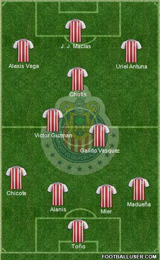 Club Guadalajara football formation