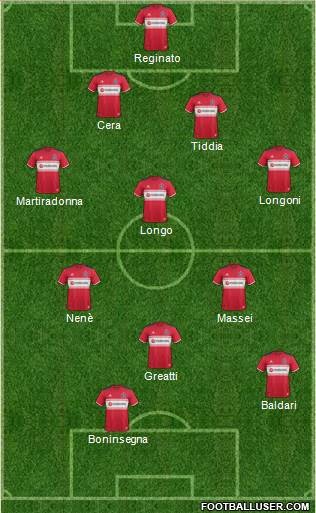 Chicago Fire 4-4-2 football formation