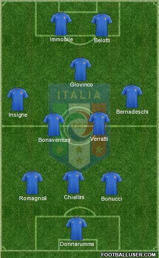 [Simu Fifa Nations] Votre liste des 23 et votre composition ici 1790414_Italy