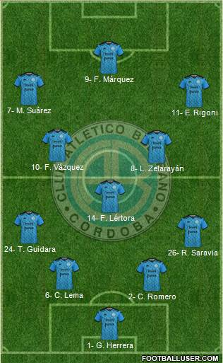 Belgrano de Córdoba football formation