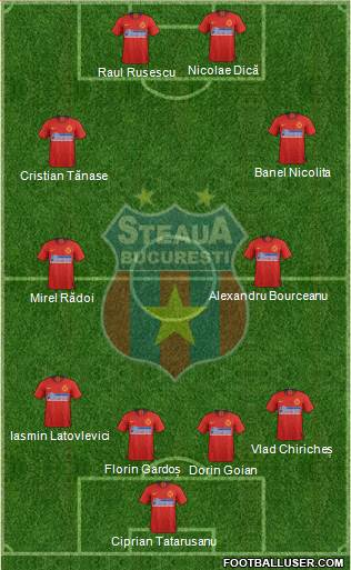 FC Steaua Bucharest football formation