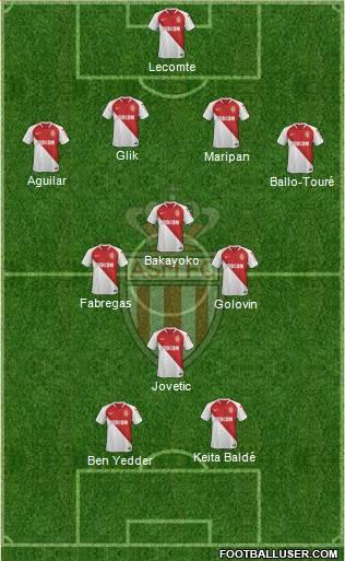 AS Monaco FC (France) Football Formation