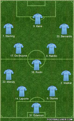 All Manchester City (England) Football Formations - page 12