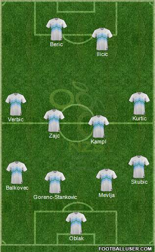 Slovenia football formation