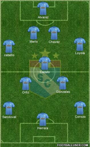 C Sporting Cristal S.A. football formation