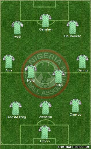 Nigeria football formation