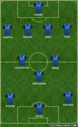 Birmingham City football formation