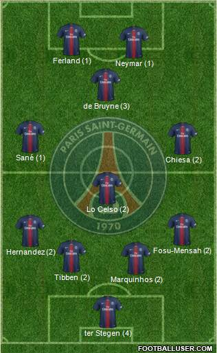Paris Saint-Germain football formation