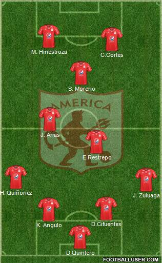 CD América de Cali football formation