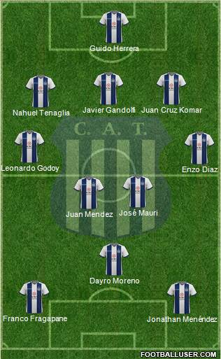 Talleres de Córdoba football formation