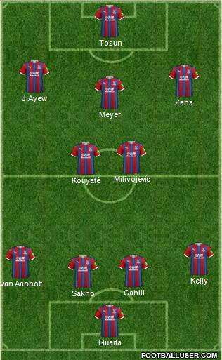 Crystal Palace football formation