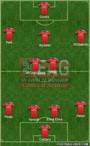 En Avant de Guingamp 4-2-3-1 football formation