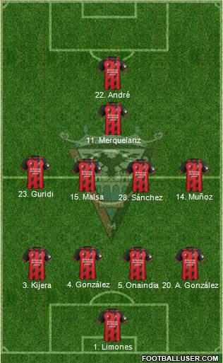 C.D. Mirandés football formation