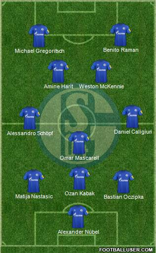 All FC Schalke 04 (Germany) Football Formations - page 18