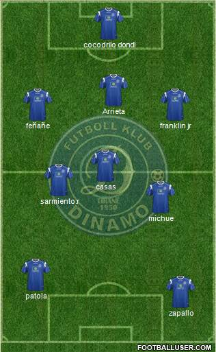 KS Dinamo Tirana football formation