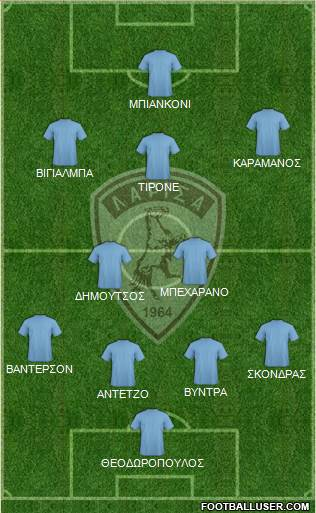 AE Larisa 1964 4-2-4 football formation