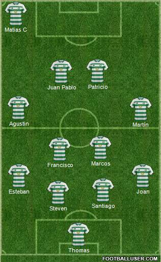 Celtic football formation