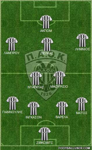 AS PAOK Salonika football formation