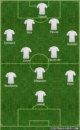 Champions League Team football formation