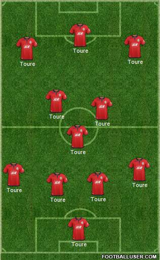 Adelaide United FC football formation