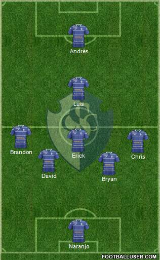 CS Cartaginés football formation
