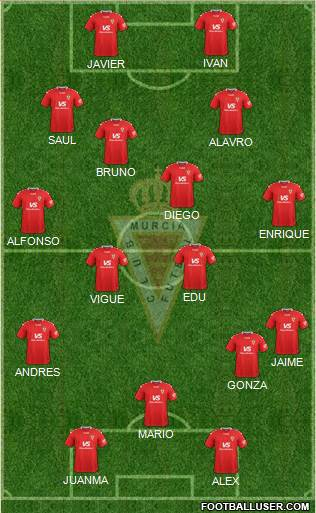 Real Murcia C.F., S.A.D. football formation