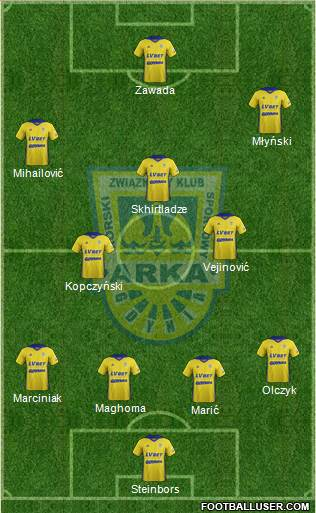 Arka Gdynia 4-2-2-2 football formation