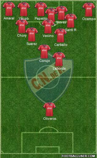 Club Nacional de Football football formation