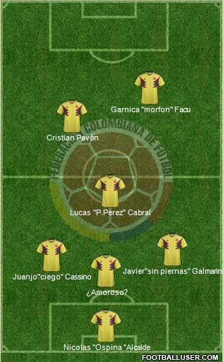Colombia football formation