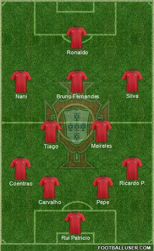 Portugal football formation