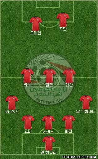 Egypt football formation