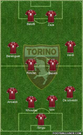 Torino football formation