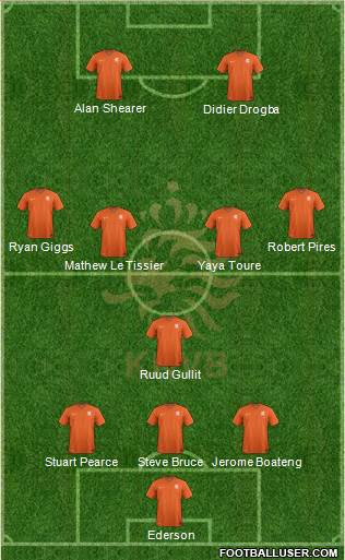 Holland 3-5-2 football formation