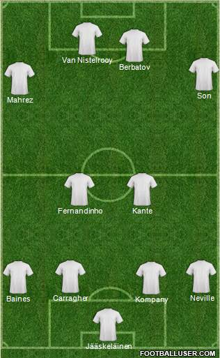 Europa League Team 4-2-4 football formation