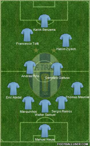 KF Tirana football formation
