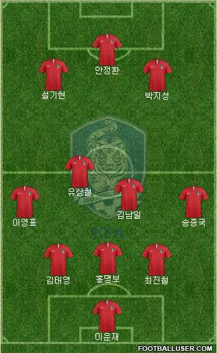 South Korea football formation