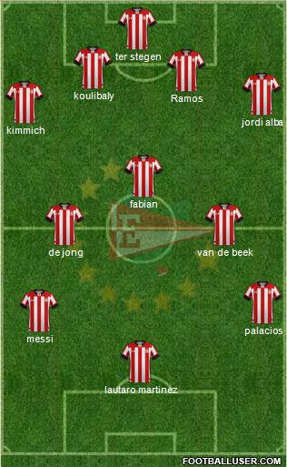Estudiantes de La Plata football formation